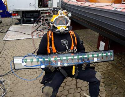 Sensormanschette zur Überwachung von Off-Shore-Gründungsstrukturen